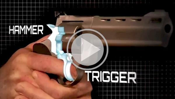Proper Trigger Use