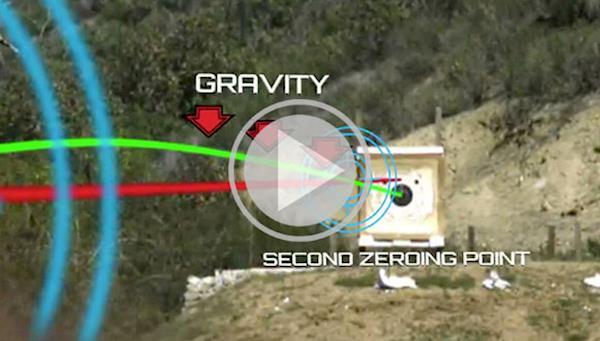 Long Range Ballistic Drawing over a Video Frame