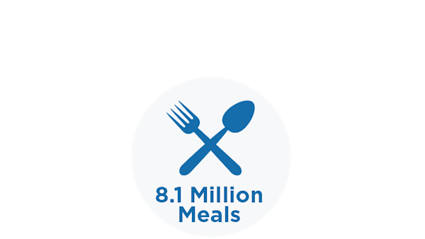 Blue Icon of 8.1 Million Meals